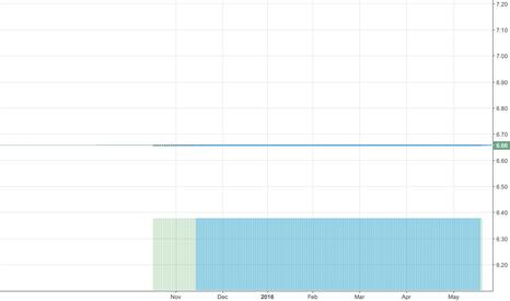 00XJ: $PMEA BUYOUT/AQUISITION TARGET BY $SEIL