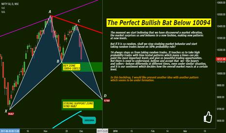 NIFTY: The Perfect Bullish Bat Below 10094