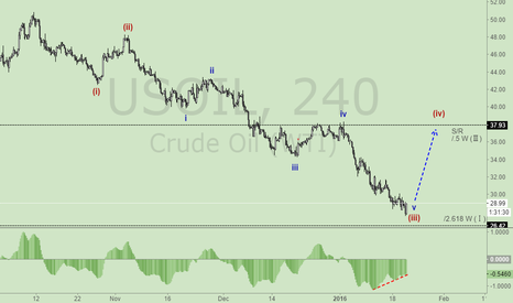 "USOIL: NOTE:USOIL H1 & H4 WAVE COUNTER ""KEEP BEARISH STANDPOINT!"""