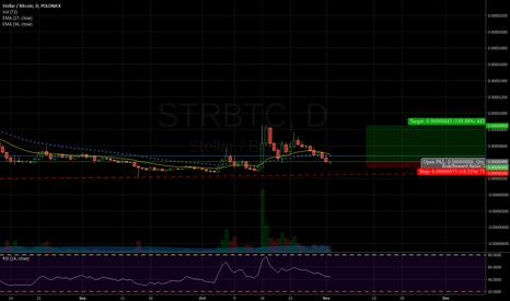 STRBTC: str