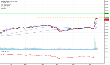 NRG: NRG - Flag formation breakout Long from $23.57 to $26.33