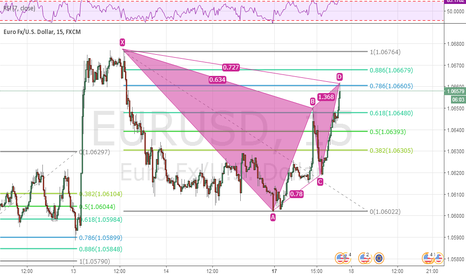 EURUSD: EURUSD gartley pattern - sell
