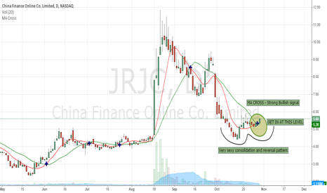 JRJC: VERY SEXY CHART - TWO EXPLOSIVE PATTERN