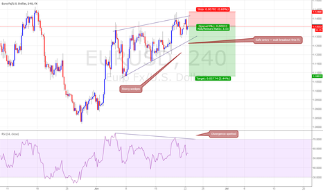 EURUSD: Go short this week, drop hints spotted