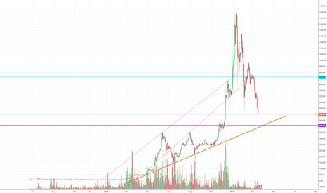 ETHUSD: 458 next btfd target?