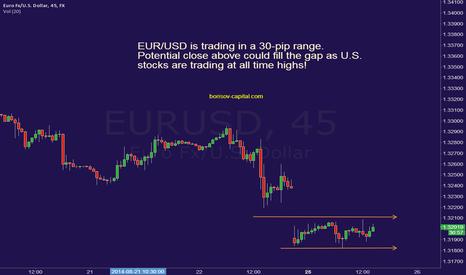 EURUSD: EUR/USD 30-pip Trading range. U.S stocks rise to a new record!