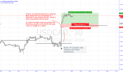 USDCAD: USDCAD Bank Of Canada Rate - REVIEW