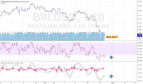 BRLUSD: Brl oversold? Bull div?