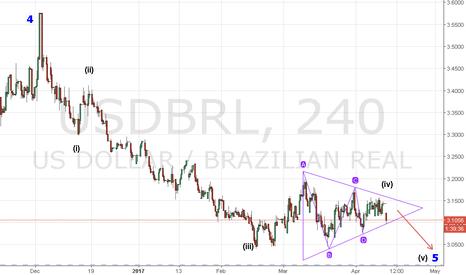 USDBRL: usdbrl H4 bearish  triangle