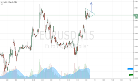 EURUSD: LONG for EUR/USD?