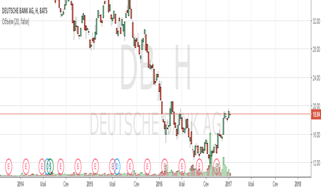 DB: Анализ компании Deutsche Bank