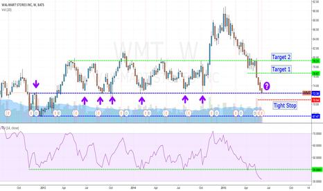 WMT: Long WMT - long term support.