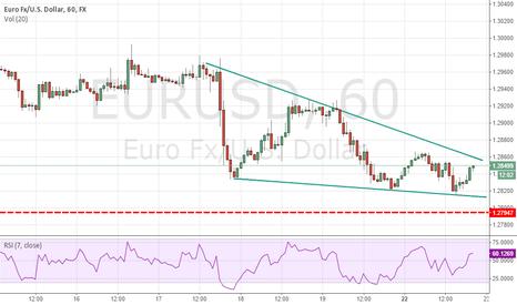 EURUSD: Short under monthly support