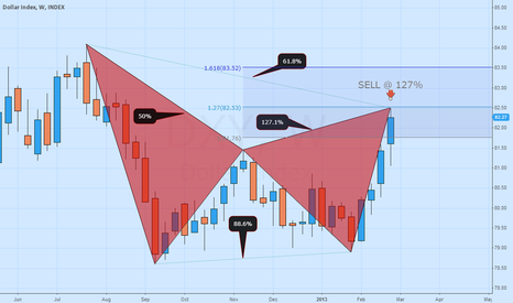 DXY: $USDX Weekly Harmonic Pattern