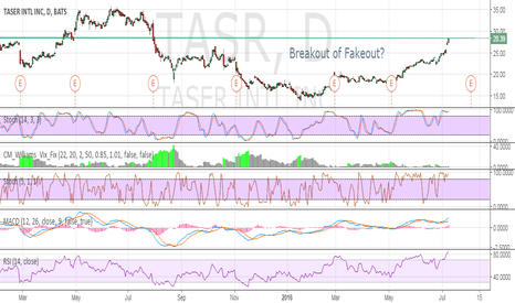 TASR: Breakout or Fakeout?