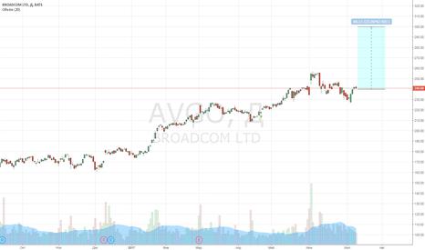 AVGO: long shares AVGO