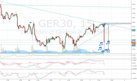 GER30: Thank you NFP