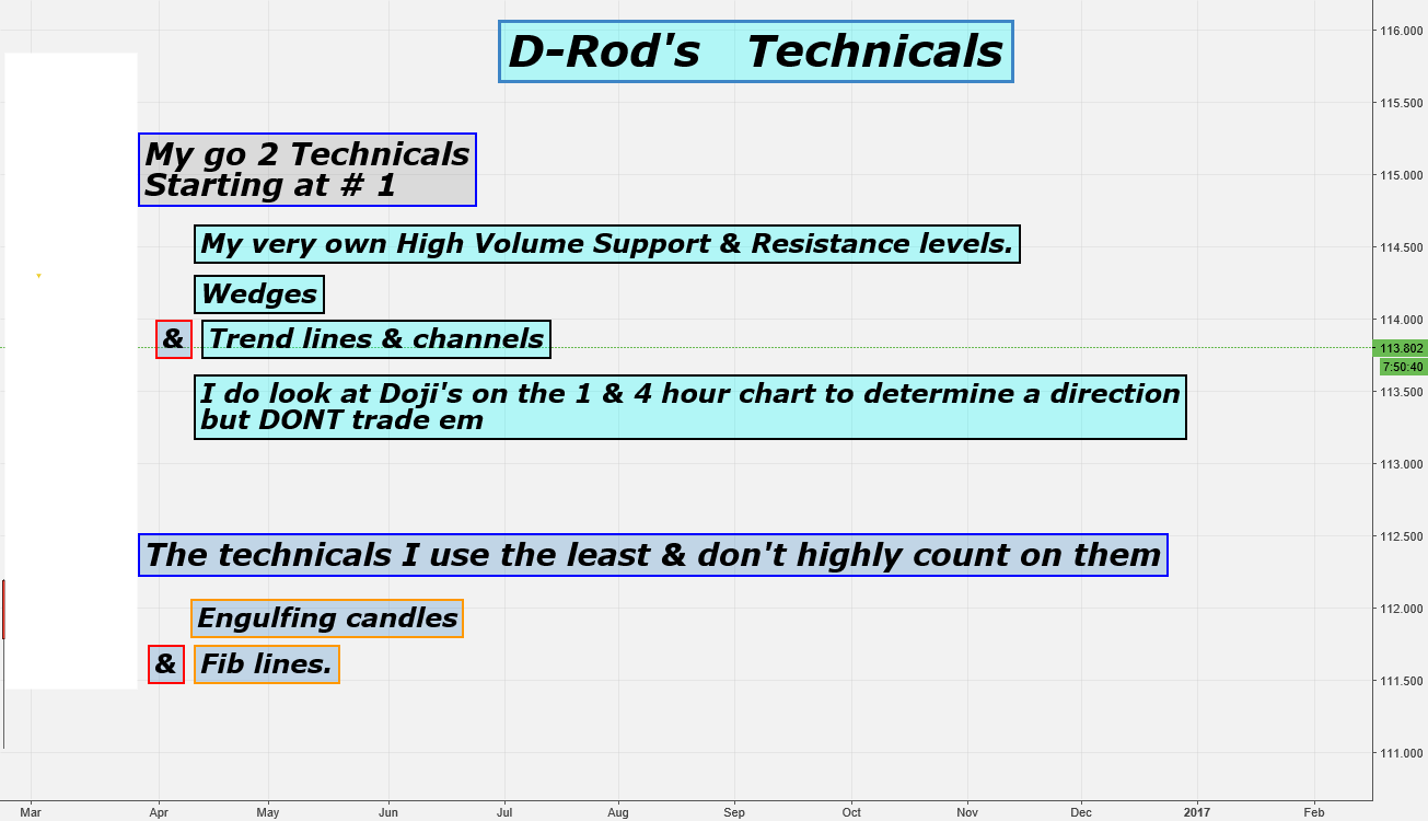 D-Rod's  Technicals