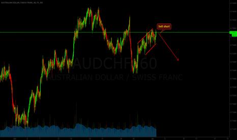 AUDCHF: Sell short