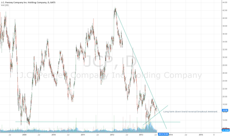 JCP: JCP Breakout