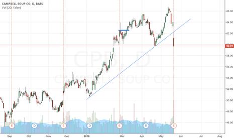 CPB: cpb