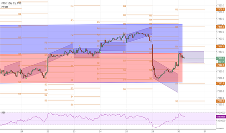UKX: 30th Aug channel trade