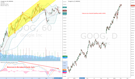 GOOG: GOOG found it's top