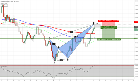 AUDUSD: AUDUSD - Potential Crab Pattern on H4