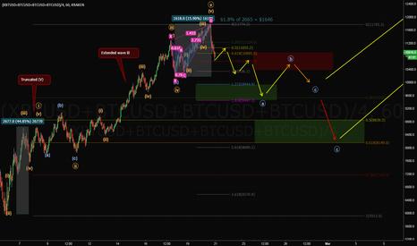 (XBTUSD+BTCUSD+BTCUSD+BTCUSD)/4: First big correction for bitcoin's rally from $6k?