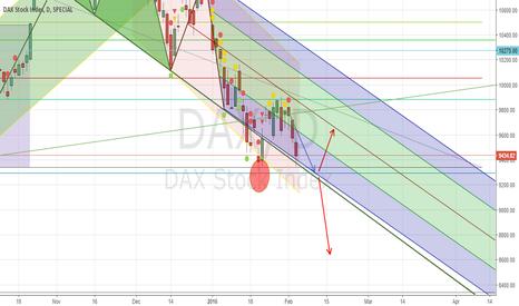 DAX: idea dax