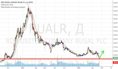 RUALR: Покупаем Русал от 200