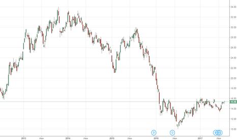 CS: Credit Suisse Group AG