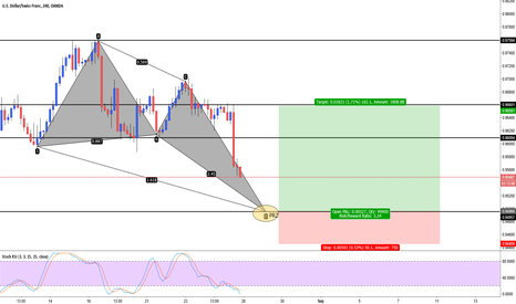 USDCHF: USD/CHF Bullish Deep Crab