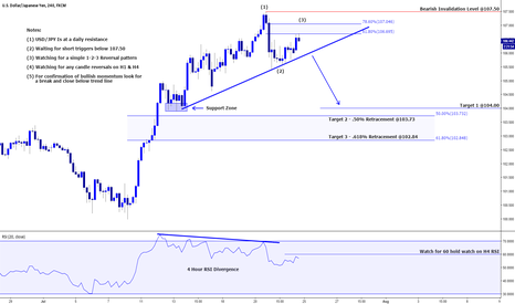 USDJPY: USD/JPY TRADE SETUP (FAVERING SHORTS BELOW 107.50)