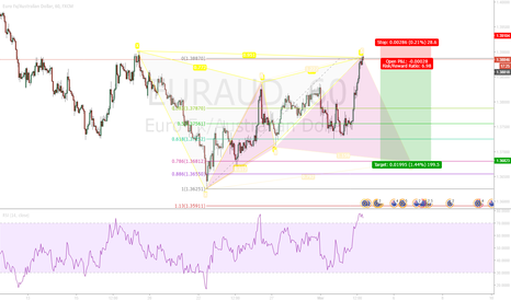 EURAUD: EURAUD Gartley short