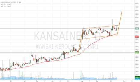 KANSAINER: CAN WE SAY IT A FLAG PATTERN ???