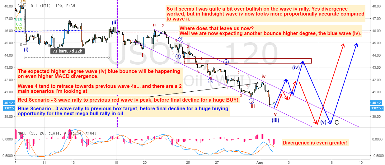 """2 Scenarios for Oil, the only question is """"How High?"""""""