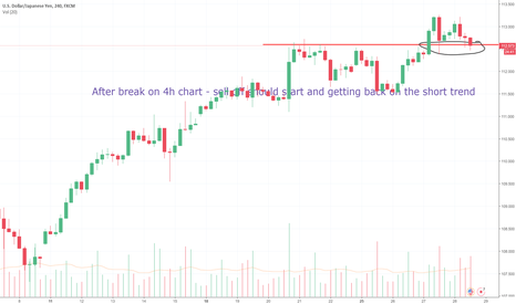 USDJPY: USD/JPY - Getting back on the Short Trend ( Sell Off incoming )