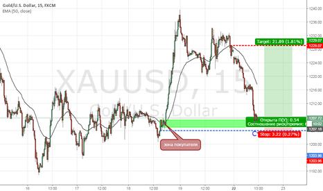 XAUUSD: покупка золота