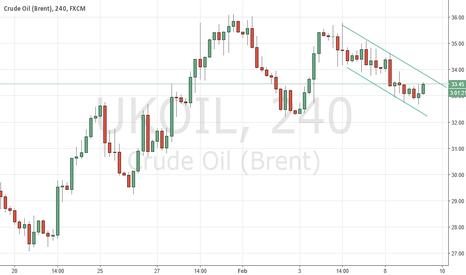 UKOIL: Long on breakout of downward channel