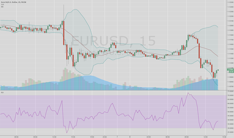 EURUSD: EURUSD short term bull