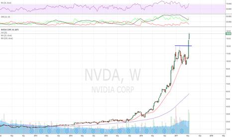 NVDA: Talk about a solid follow through week