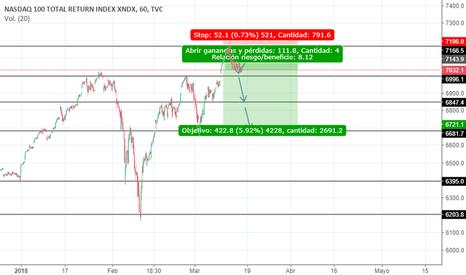 NDX: USTEC (NASDAQ 100) REMAKE