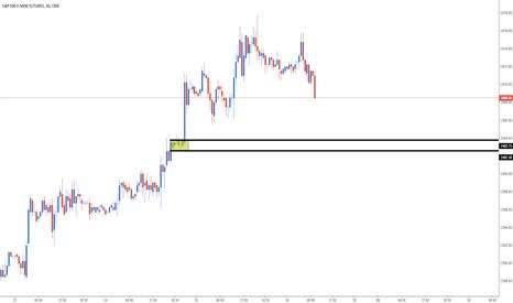 ES1!: S&P possible long around 2400