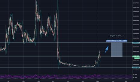 SPRBTC: Spread coin possible 100% gain