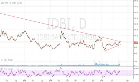 IDBI: IDBI BANK - On verge of multi year break-out!