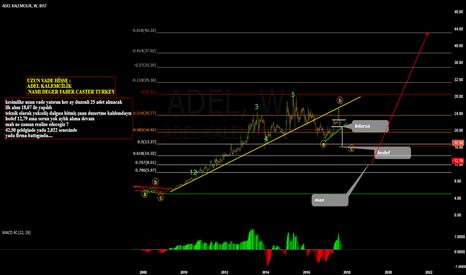 ADEL: long and long