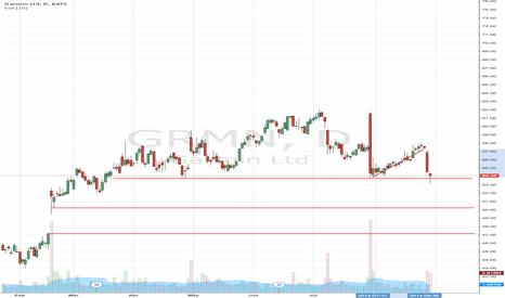 GRMN: Navigating A Great Stock Trade, Garmin Ltd. (NASDAQ:GRMN)