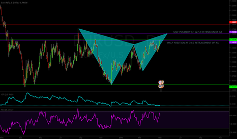 EURUSD: EUR/USD BEARISH GARTLEY, SHORTING 2 HALF POSITIONS