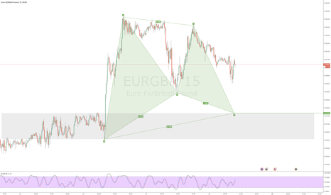 EURGBP: EURGBP - Bullish Gartley